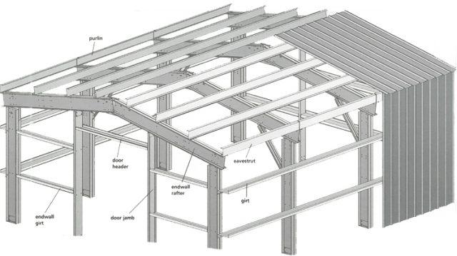 3D Model Static Steel Building